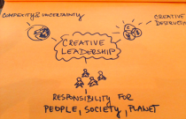Creative leadership snapshot